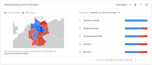 Suchvolumen ermitteln Google Alerts Stille Nacht Last Christmas