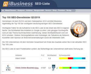 Was kostet SEO bei Agenturen: Liste mit SEO-Agenturen