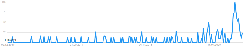 Geisterspiele bei Google Trends